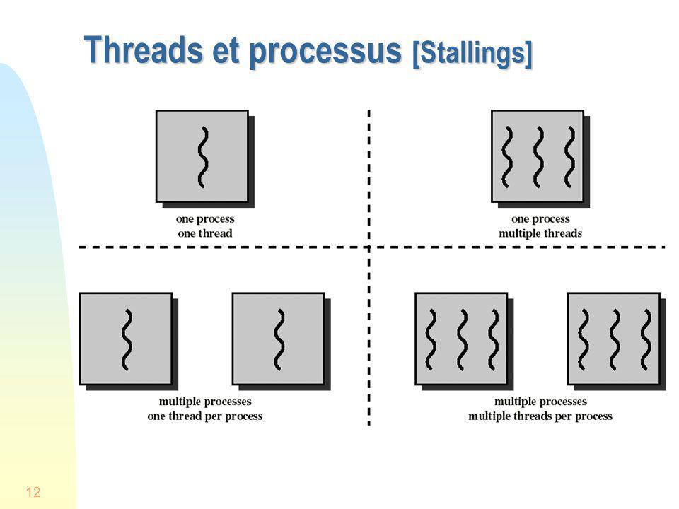 Threads et processus [Stallings]